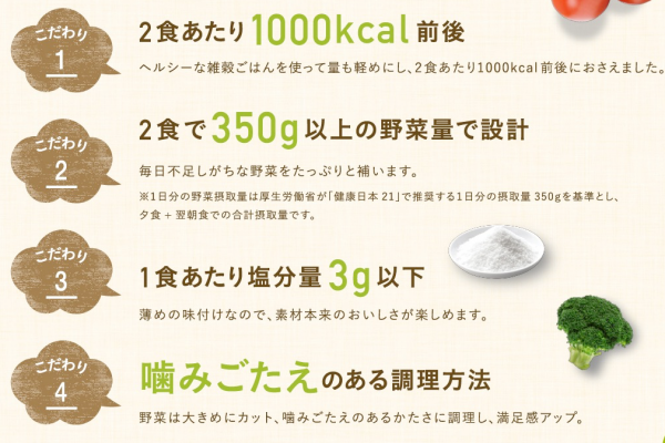 タニタの栄養バランス